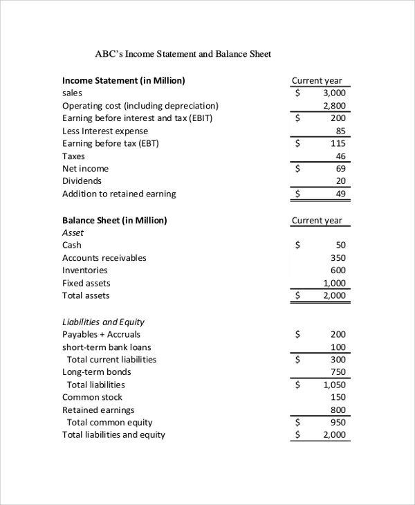 income statement and balance sheet