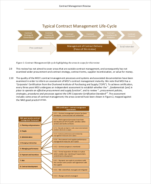 contract management review