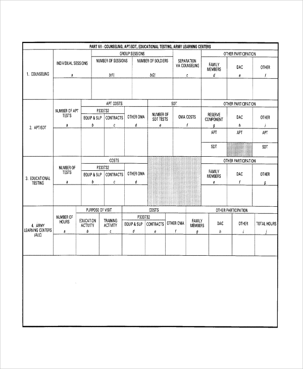 army learning center counseling form