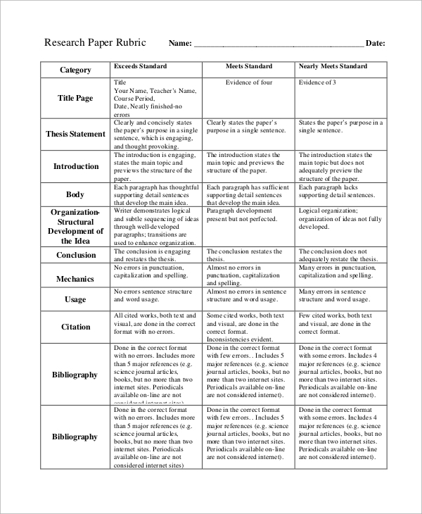 Psychology 442: Assessment Rubric/Criteria for Literature review