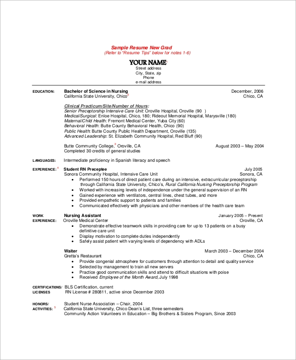 Examples Of Nursing Resume. Nurse Resume Sample Registered Nurse