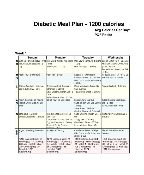 sample weekly meal plan