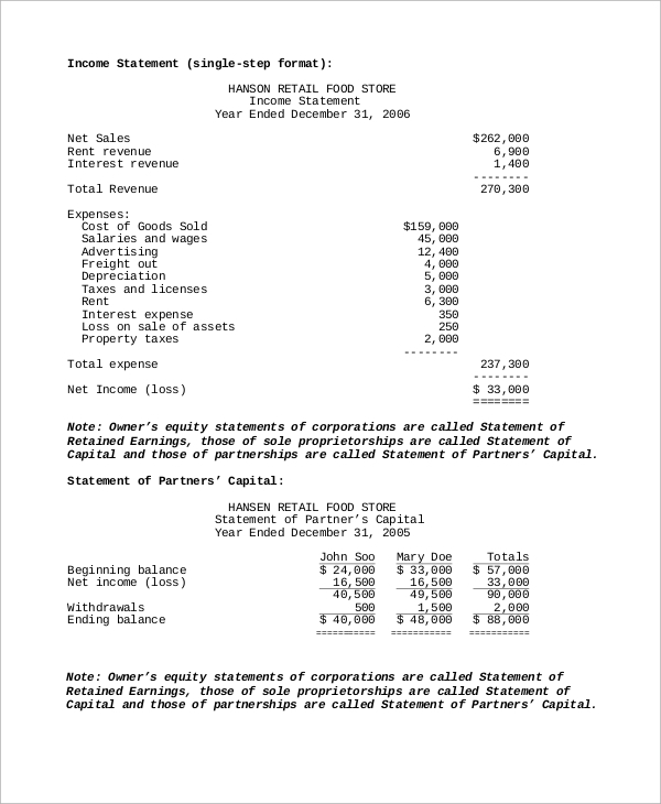 Income Statement Example Sample Income Statementhistorical Figures