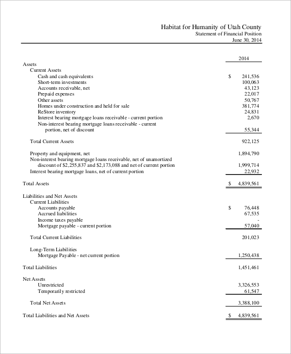 Sample Current Income Statement