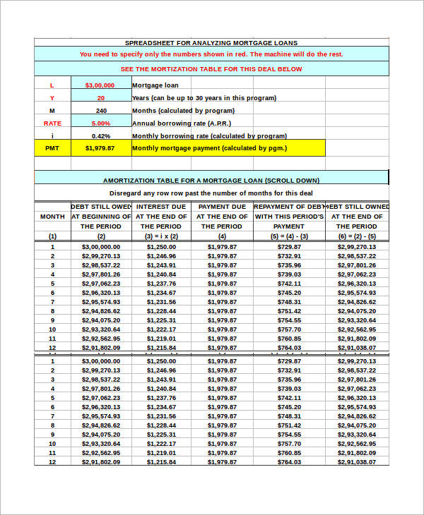 sample loan amortization table in excel
