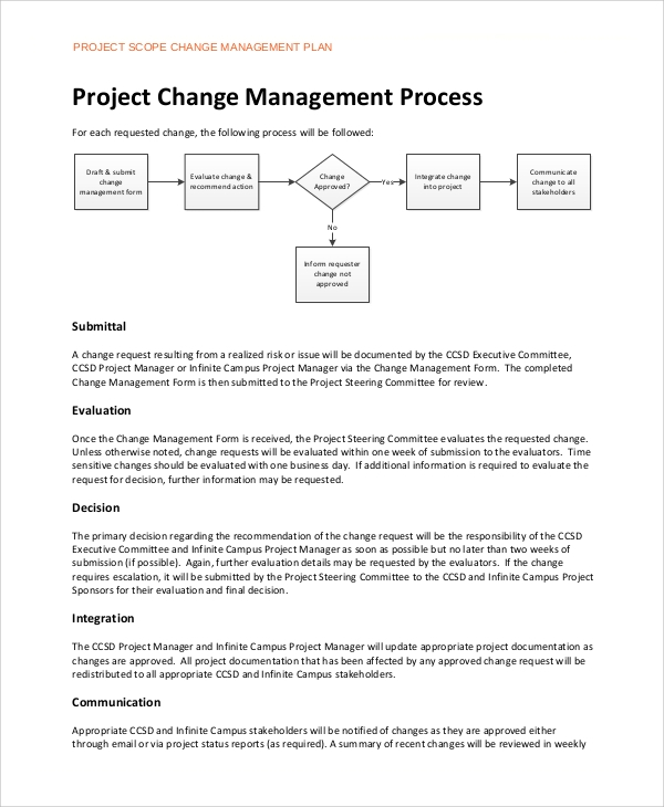 Sample Change Management Plan   Examples In Word Pdf