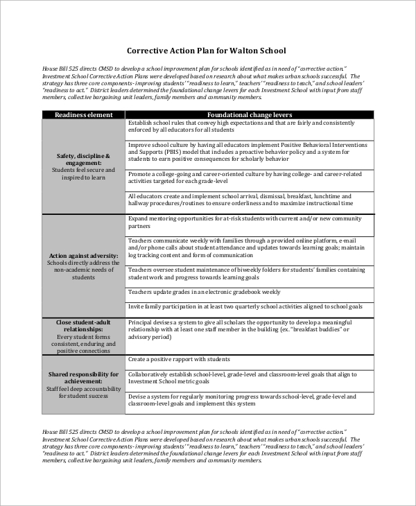 school corrective action plan