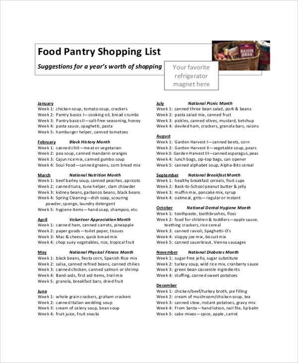 food pantry shopping list