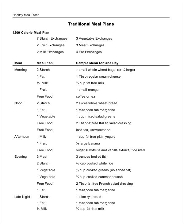 sample traditional healthy meal plan