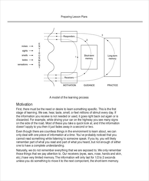 sample preparing lesson plan