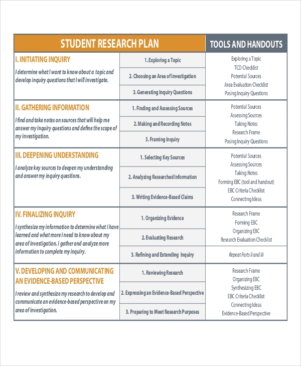 sample student research plan