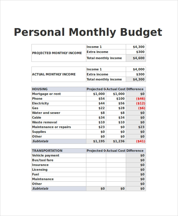 sample of budget sheet
