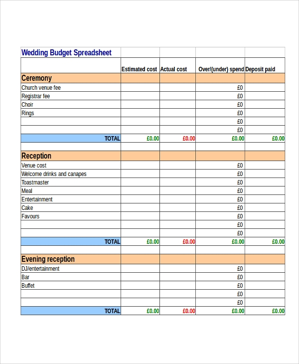 Sample Budget Spreadsheet   Examples In Excel