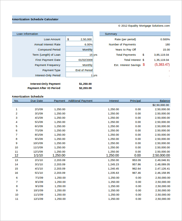sample excel amortization schedule 8 examples in excel