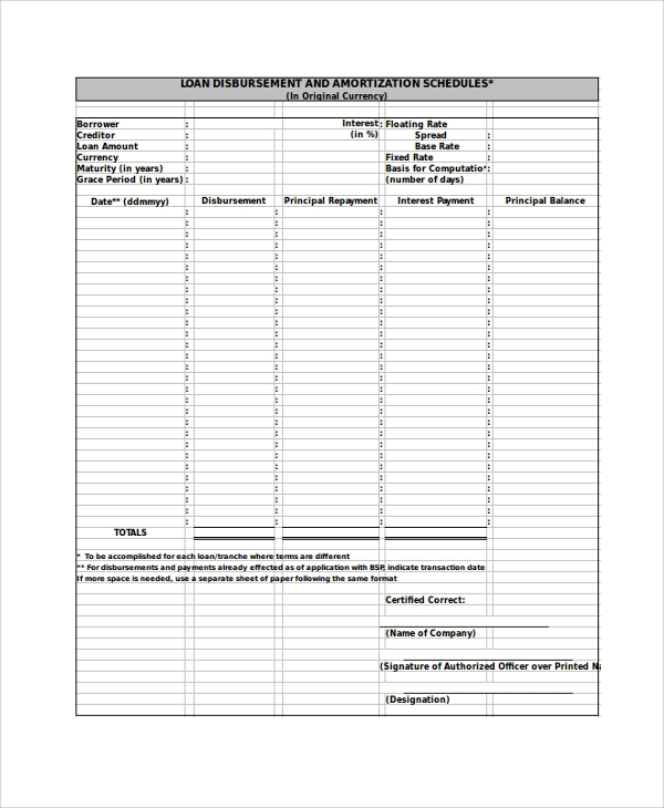 loan disbursement and amortization schedules