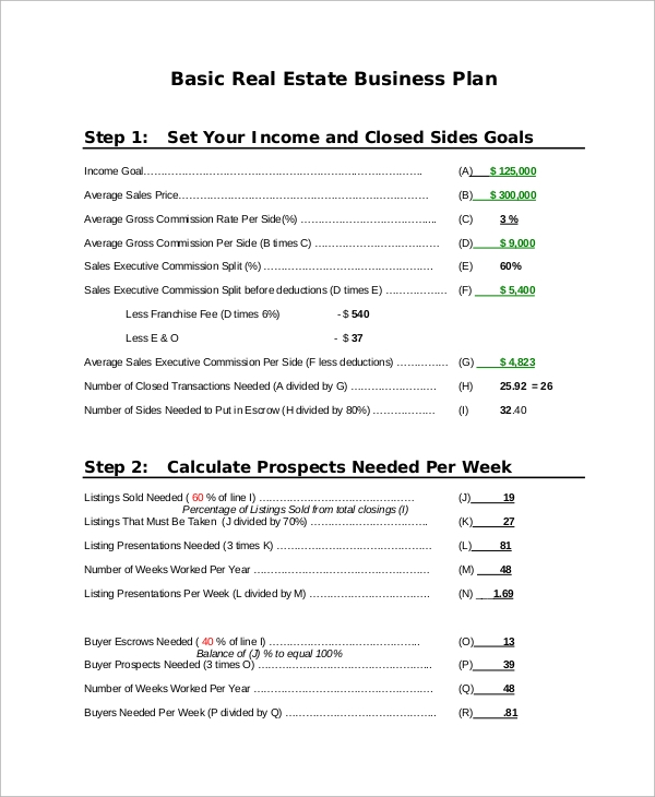 Sample Real Estate Business Plan - 8+ Examples In Word, Pdf