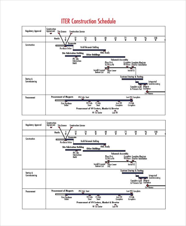 iter construction schedule