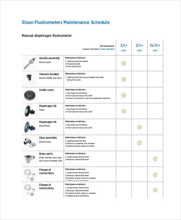 flushometers maintenance schedule