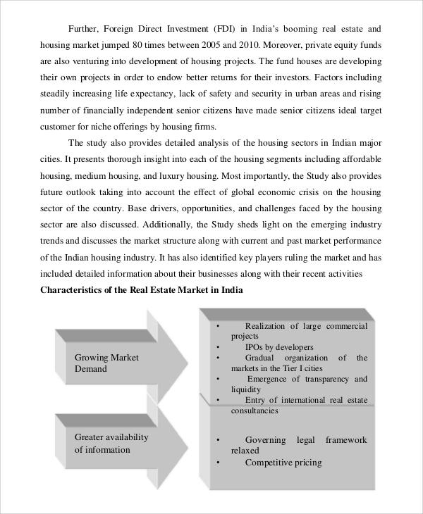 analysis of real estate market