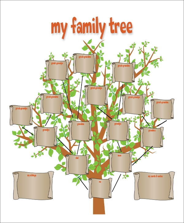Sample Blank Family Tree - 8+ Examples In Word, Pdf
