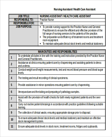 Sample Nursing Assistant Job Description   9+ Examples In Pdf, Word, Human  Body