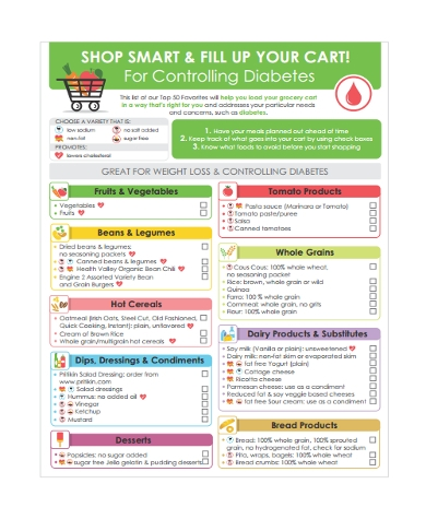 diabetic shopping list printable