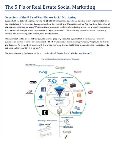 real estate social marketing plan