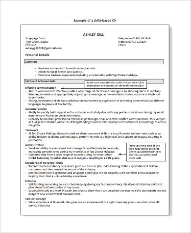 job skills of resume cv