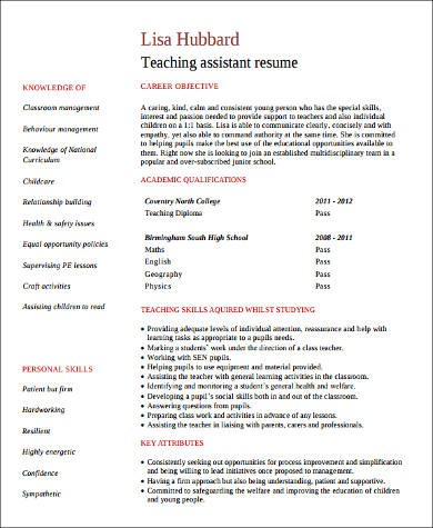 Sample Teacher Assistant Resume   Examples In Word Pdf