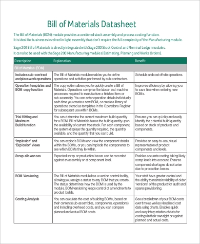 bill of materials datasheet