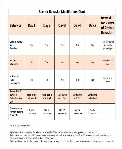 behavior modification charts