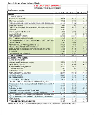 debt accounting balance sheet