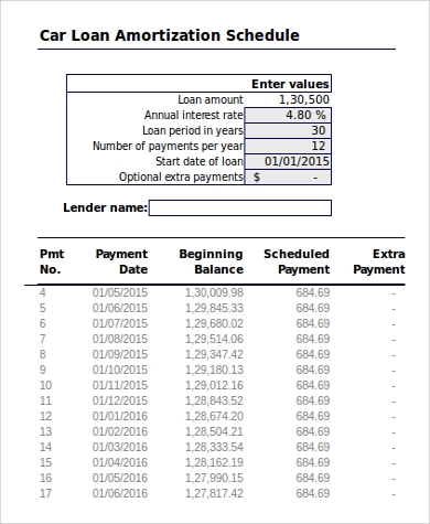 7 amortization schedule samples in excel sample templates for Car payment schedule template