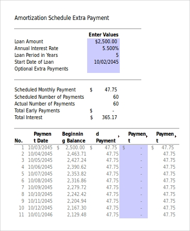 amortization schedule extra payments excel