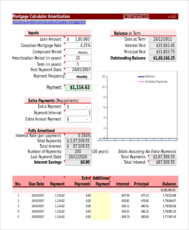 Sample Mortgage Amortization Excel   Examples In Excel