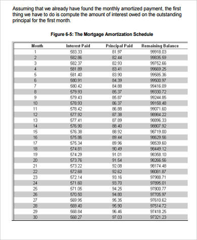 8 amortization mortgage samples sample templates