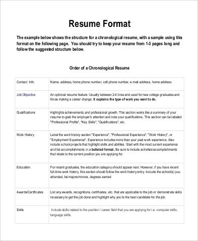 Format For Resume Sample   Examples In Word Pdf