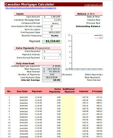 Mortgage Payment Calculator Extra Payment   Examples In Excel Pdf