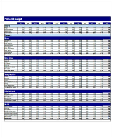 personal daily budget spreadsheet excel