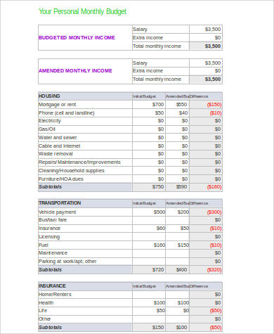Sample Personal Budget Spreadsheet   Examples In Word Pdf Excel