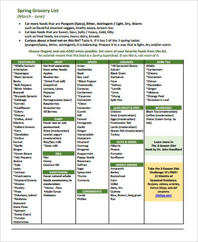printable grocery spring list