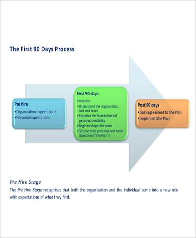 90 day hr action plan pdf