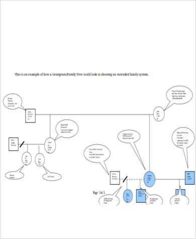 blank family tree sample in word