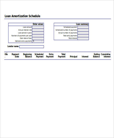 loan amortization schedule chart