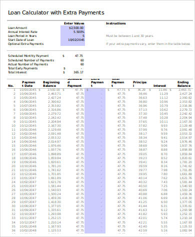 loan amortization chart with extra payments