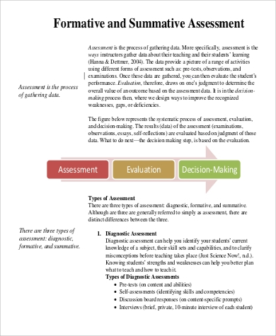 formal and summative assessment in pdf