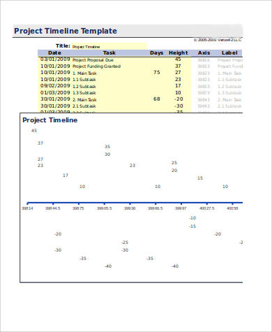 project timeline sample in excel