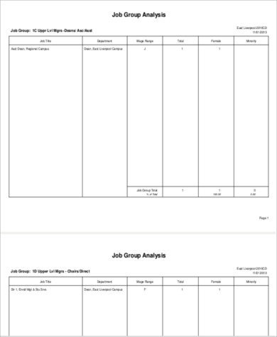 job group analysis
