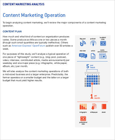 content marketing operation plan sample
