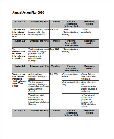 Free 30 Action Plan Format Samples In Ms Word Pdf